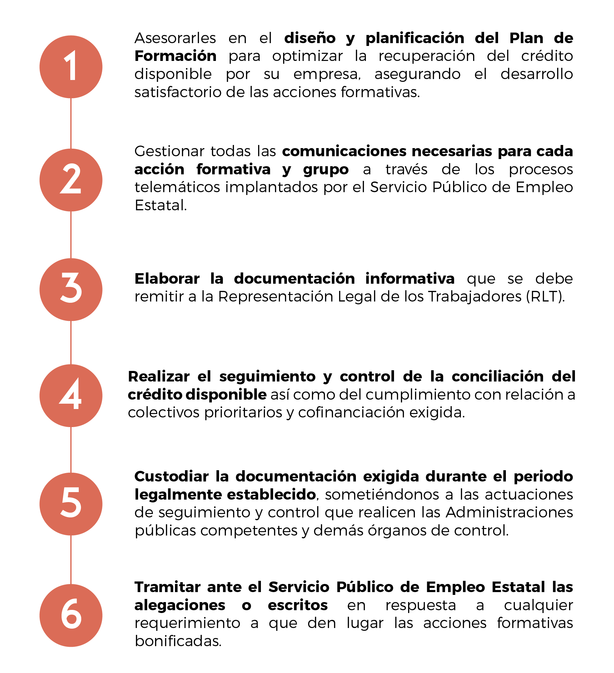conocenos_financiacion