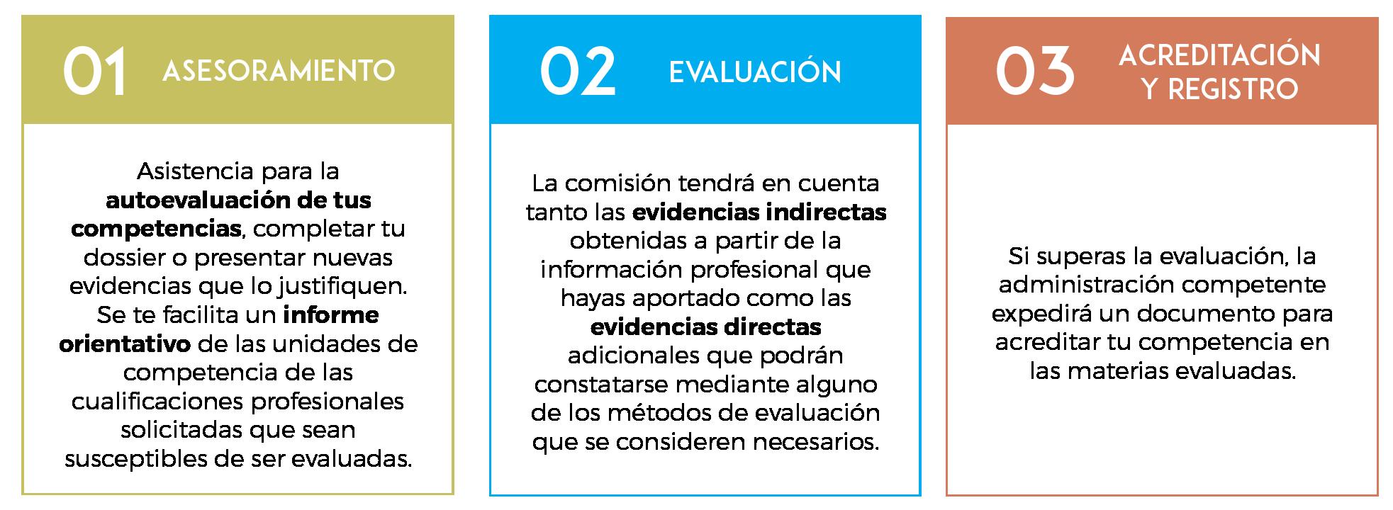 procesos-02